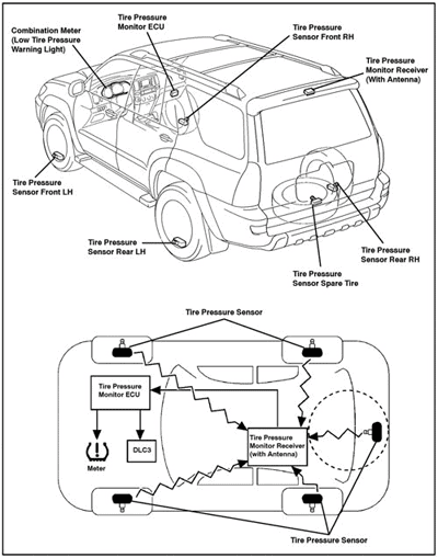 1997 buick fuse box location